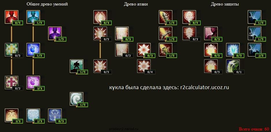 Дерево романовых